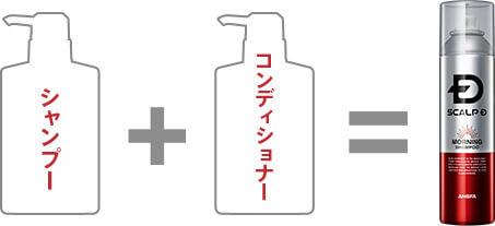 2in1設計