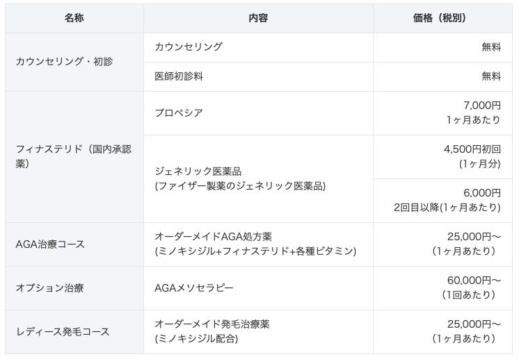 料金東京AGAクリニック