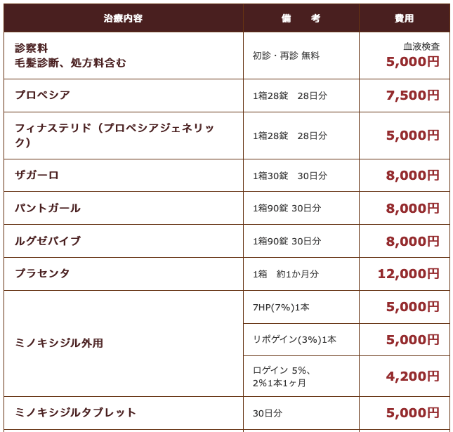 料金横浜中央クリニック