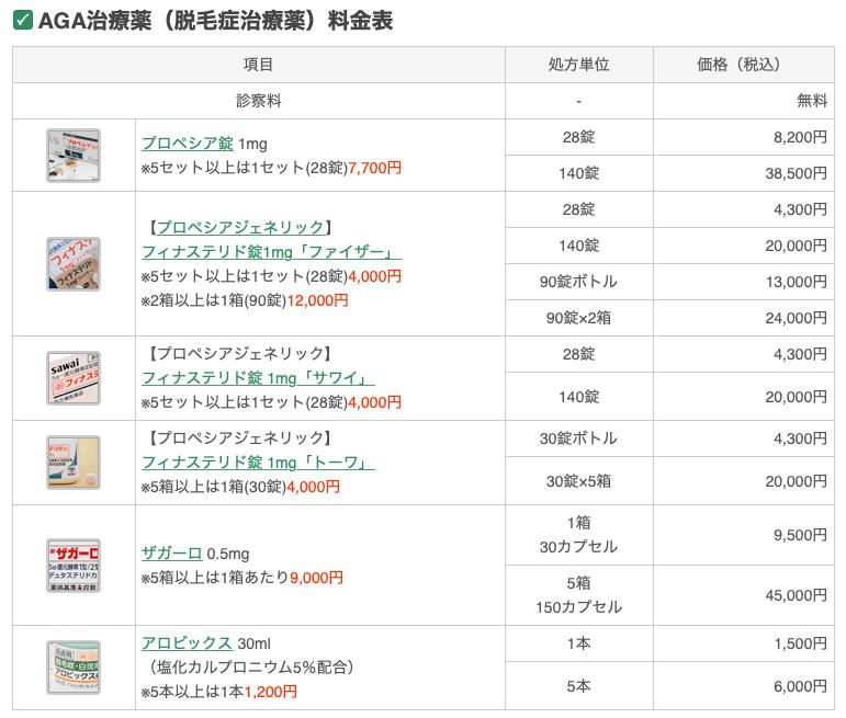 料金表【浜松町第一クリニック】
