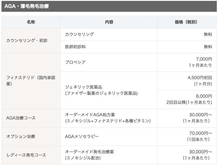 東京青山クリニック料金表