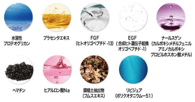 11種類の成分
