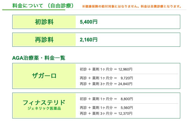 川崎西口皮膚科価格表